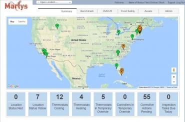 SiteSage Enterprise View