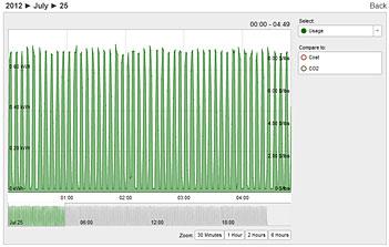 compressor-graph.jpg