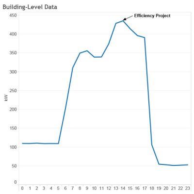 library-building-level-data.jpg