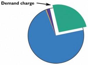 demand-charge-300x223.jpg