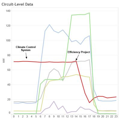library-circuit-level-data.jpg
