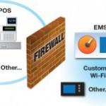 EMS Security
