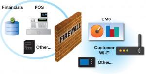 firewall_diagram-300x152.jpg