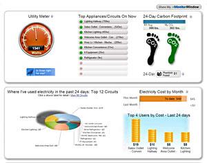 SiteSage energy consumption monitoring
